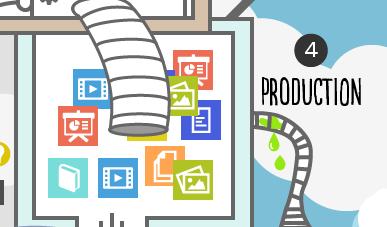 Como construir y gestionar una estrategia sólida de marketing de contenidos produccion de contenidos