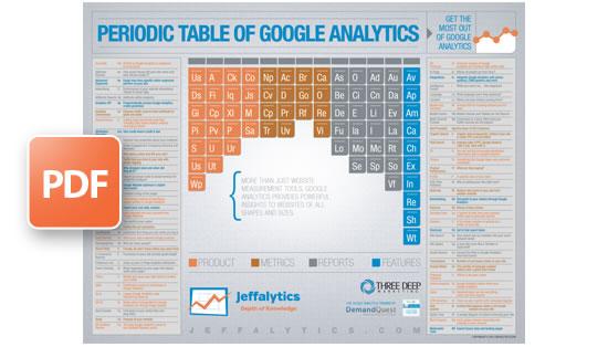 La-increíble-tabla-periódica-de-Google-Analytics